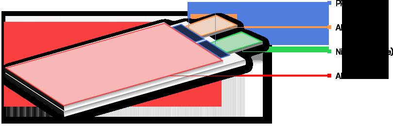 2bdary battery 구조 및 원리